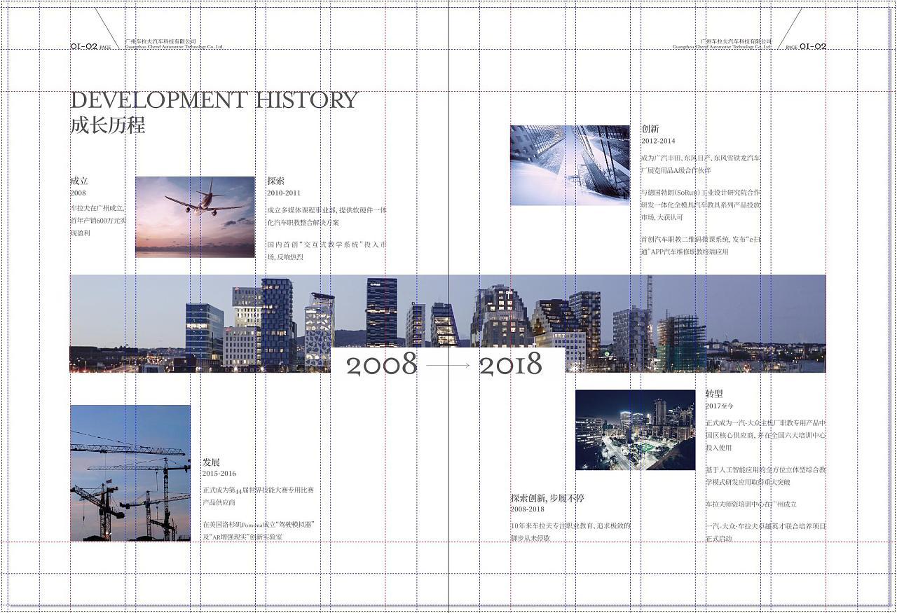 画册设计之网格体系统用法